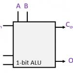 1-bit-arithemtic-logic-unit