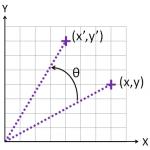 2D Rotation Matrix