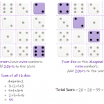 2D-dice-grid-score