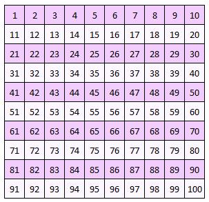 2d-array-1-100