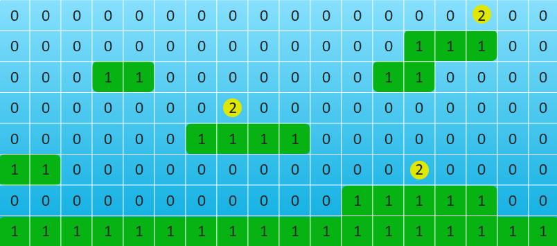 2d-array-level