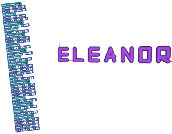 3D-Printing-Eleanor