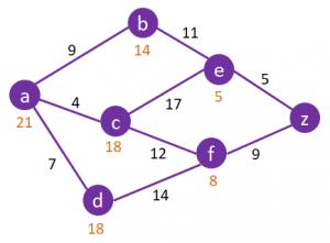 Algorithm | 101 Computing