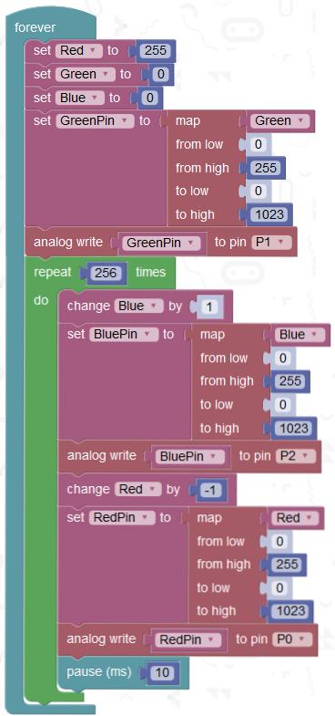BBC-microbit-gradient-step2