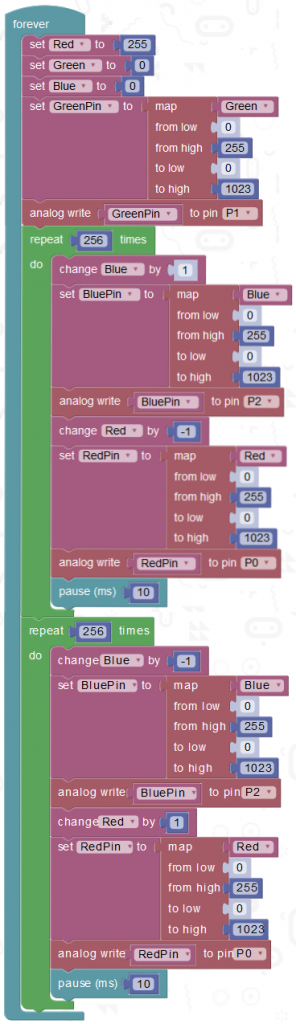 BBC-microbit-gradient-step3