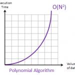 Big-O-Notation-Polynomial-Algorithm