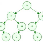 Binary-Search-Tree-2