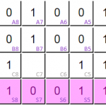 Binary-addition-truth-table