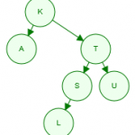 Binary-tree-traversal-3