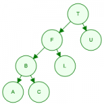 Binary-tree-traversal4