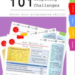 Welcome to 101 Computing…