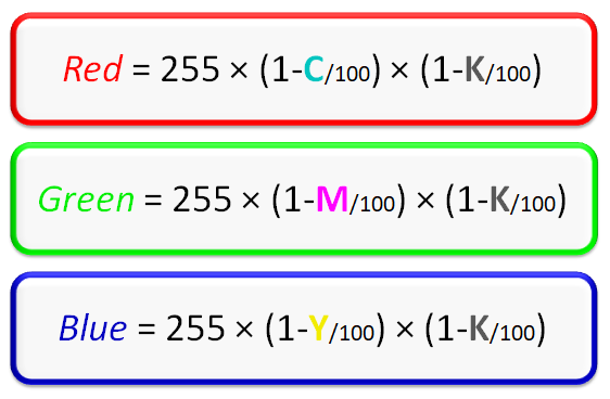 CMYK-to-RGB-Conversion-Formulas