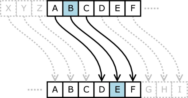 Caesar_substition_cipher-2