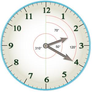 Python Turtle Clock 101 Computing