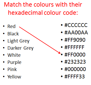 Do you know your colour codes?