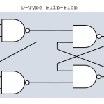 D-Type-Flip-Flop-Logic-Gates