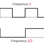 D-Type-Flip-Flops-frequency-division