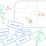 GoogleCarFlowchart