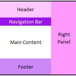 html-layout-10