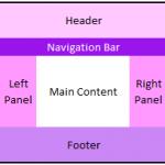 html-layout-12