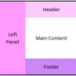 html-layout-5