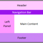 HTML – Website Layout