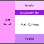 html-layout-9