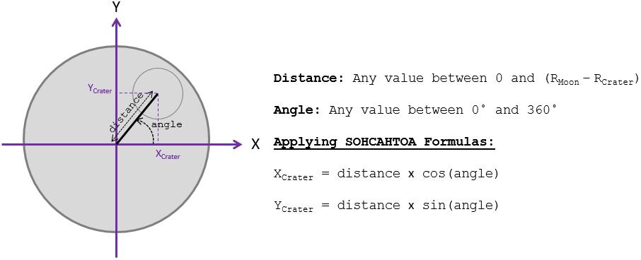 Lunar-Craters-SOHCAHTOA-Formulas
