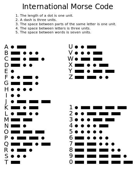 Morse_code