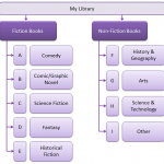 MyLibrary-bookshelves