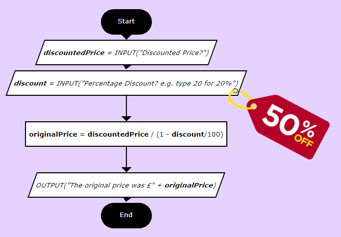 Price-Before-Discount-Flowchart