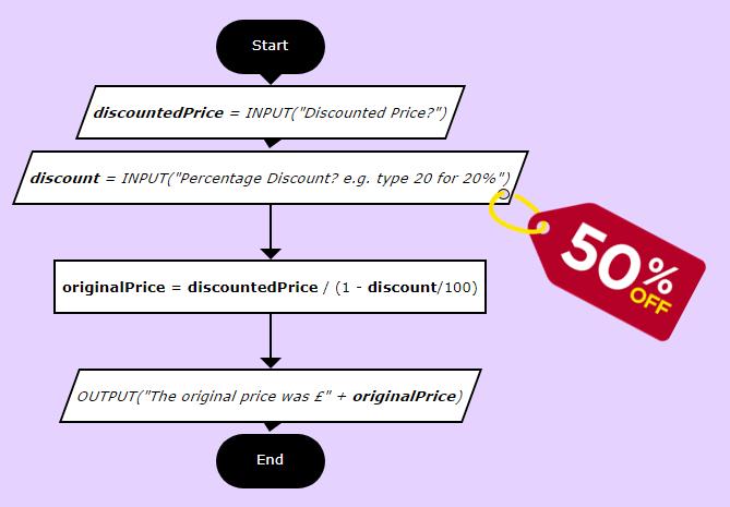 Price-Before-Discount-Flowchart