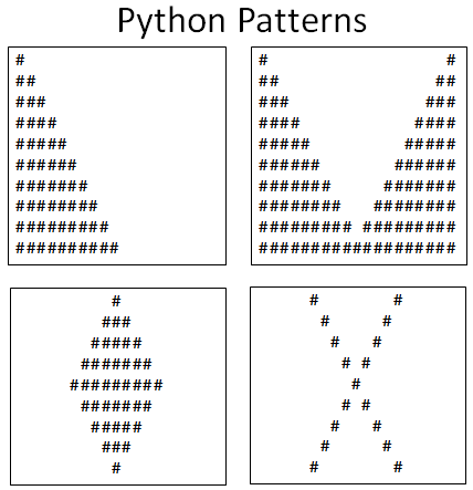 Python Patterns