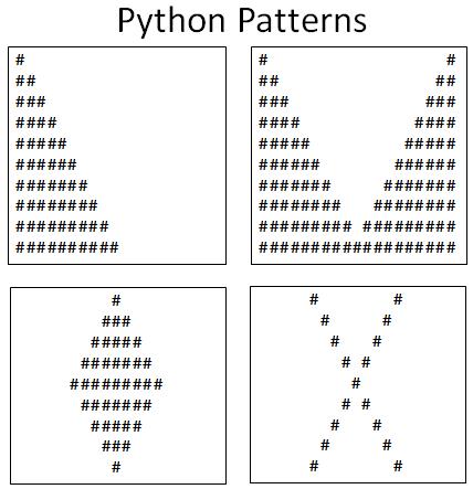 Python Patterns