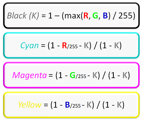RGB-to-CMYK-Conversion-Formulas