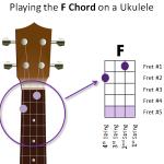 Ukulele-F-Chord