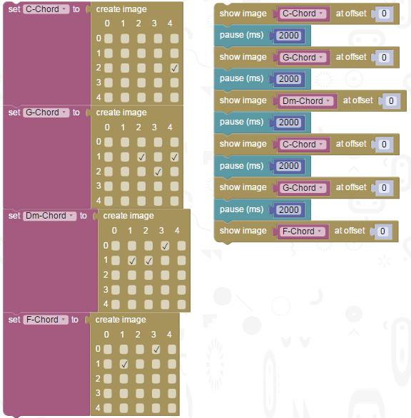 Ukulele-Micro-bit-Solution