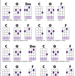 Ukulele-Music-Sheet