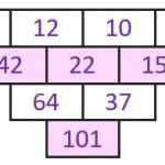 Algebraic Pyramid Challenge