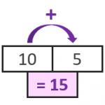 algebraic-pyramid-rule