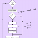 atbash-algorithm-flowchart