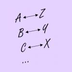 atbash-cipher