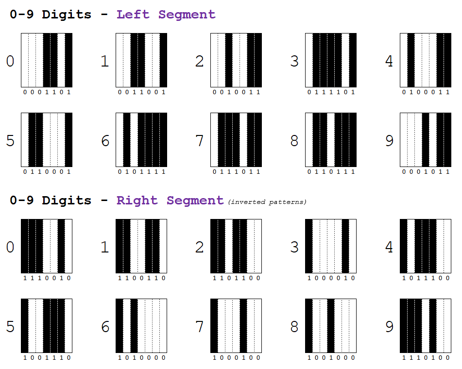 barcode-digits