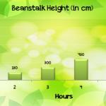 beanstalk-height-chart