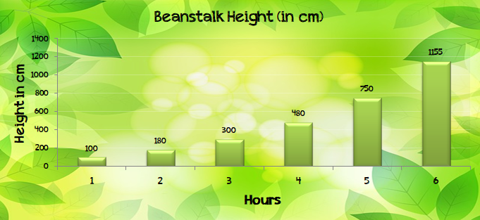 beanstalk-height-chart