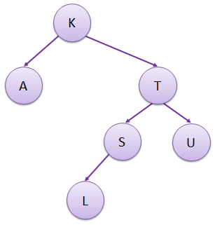 binary-search-tree-01