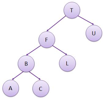 binary-search-tree-02