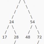 binary-search-tree-random-numbers