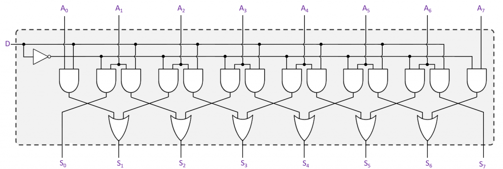 binary-shift-logic-gates-diagram