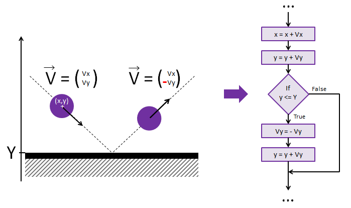 bouncing-algorithm-bottom